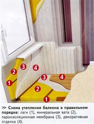 double vitrage isolation sonore devis gratuit travaux calvados soci t fusvv. Black Bedroom Furniture Sets. Home Design Ideas