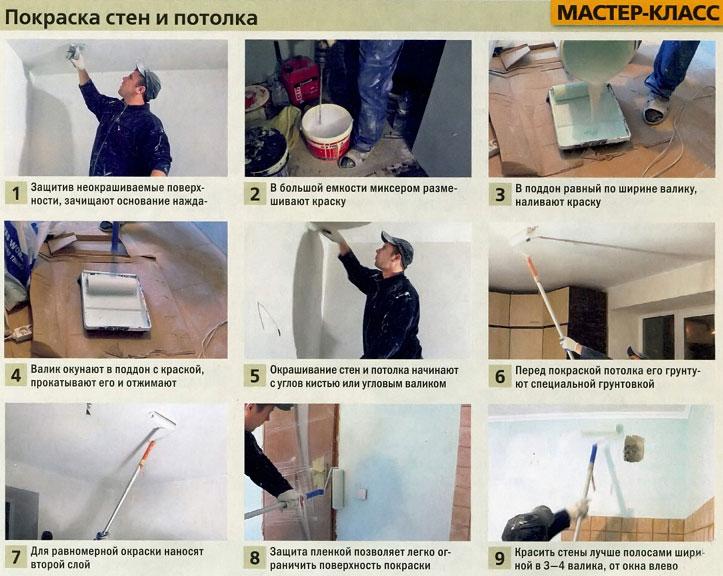 Мастер классы ремонт своими руками 73
