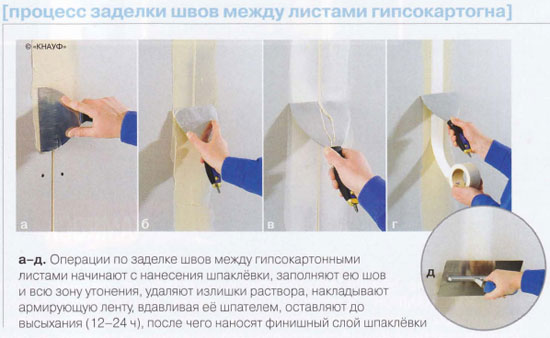 Полиуретановый герметик для заделки швов в липецке